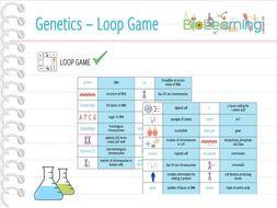 Genetics / inheritance / DNA - Loop Game (KS3/KS4)