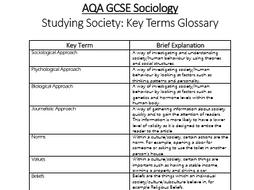 AQA GCSE Sociology - Studying Society Keywords Glossary