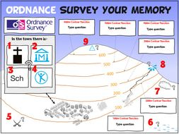 Geography Retrieval Practice: Ordnance Survey Your Memory