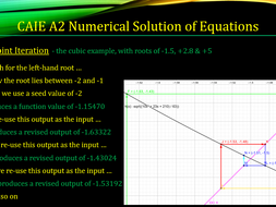 CAIE A2 9709 Maths Numerical Solution of Equations