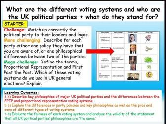 GCSE Citizenship Political Parties + Voting