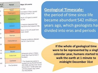 Rocks, Geological Timescale and the Rock Cycle