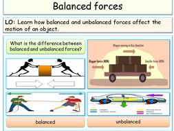 New KS3 (Forces unit) - Balanced and Unbalanced forces by ...