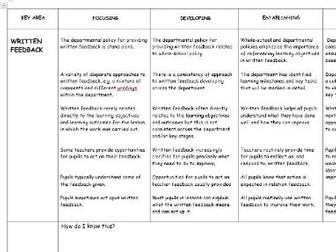 Impact Grids: Developing Learners