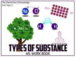 GCSE 1-9 Chemistry: Ionic, Metallic and Covalent Bonding - Types of Substance AfL Work Book
