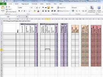 EDUQAS GCSE Food Prep and Nutrition Y11 Tracker (1-9)