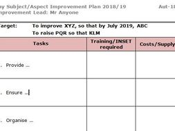 Improvement Plan Template | Improvement Plan Template For Subject Leaders By Markmccadden