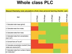 Personal learning checklists as a means of boosting exam grades