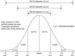 Edexcel A-Level Maths Statistics Chapter 6 Statistical distributions