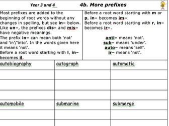 2014 Curriculum - Spelling rules for Year 3, 4, 5 and 6