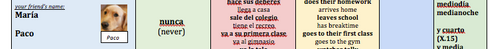 KS3---Viñales-Spanish---Daily-Routine---THIRD-Person---Sentence-Builder.docx