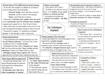 OCR AS Philosophy H173 Revision Mind Maps