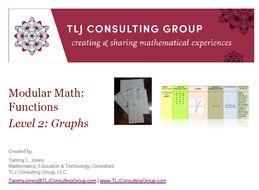 Modular Math Functions Level 2 Graphs