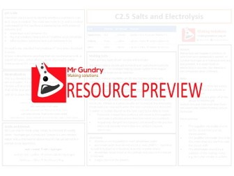 AQA C2.5 Salts and Electrolysis Revision Sheet