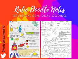 Ratio Maths Doodle Notes