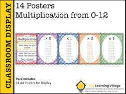 Bright Multiplication Posters/Display!