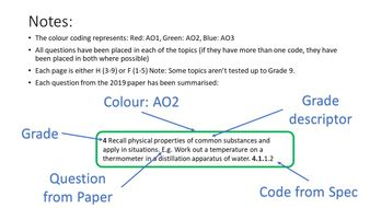 Grades-1-to-9-for-each-Chemistry-Topic-PRINT-VERSION.pdf