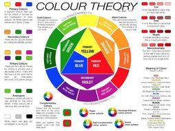 Colour Wheel - Print Out