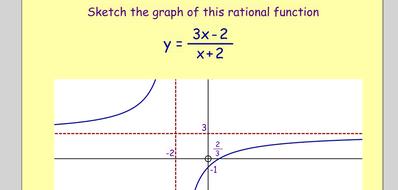 Further maths A level