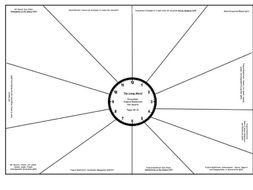 AQA GCSE Geography Revision Clocks
