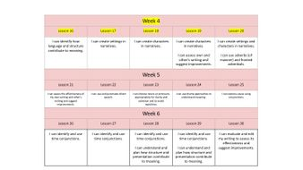 Year-3-English-Scheme-of-Work-Week-4-Cave-Girl.pdf