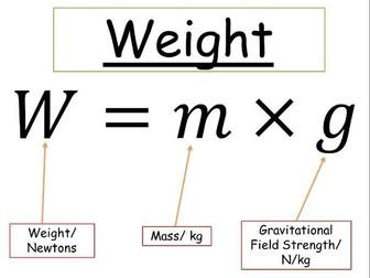 AQA GCSE Physics Equations Display