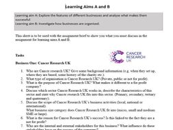 unit 2 m3 business resources This is the full unit 2 for btec level 3 business (qcf) which includes p1, p2, p3, p4, p5, p6, p7, m1, m2, m3, m4, d1, d2, d3 i received all distinctions for my work.