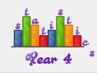 Year 4 Statistics (Unit of Work)