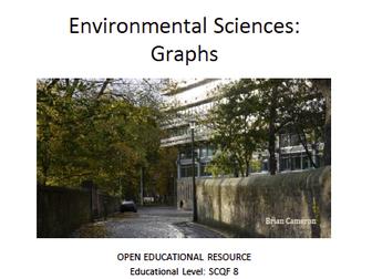 Environmental Sciences: Graphs
