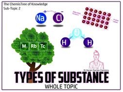 GCSE 1-9 Chemistry: Ionic, Metallic & Covalent Bonding - Types of Substance PowerPoint/Unit of Work
