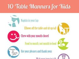 Table Manners By Deepika Subnani Teaching Resources Tes
