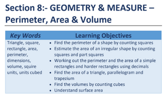 Section-8-Perimeter-Area-and-Volume.pdf