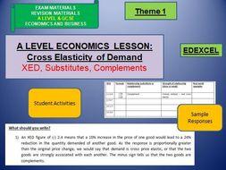 Cross Elasticity of Demand Activity Sheet