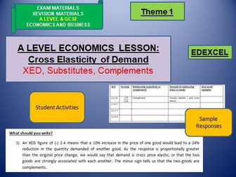 Cross Elasticity of Demand Activity Sheet