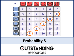 Probability 3 - Theoretical Probability 2 (+ worksheet)