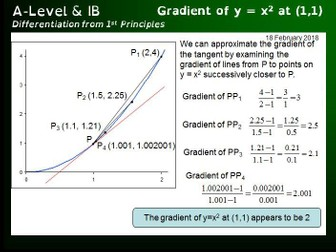 IB SL Mathematics / A-Level - Differentiation from 1st Principles