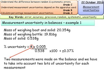 Measurement calculations/uncertainty for Titrations AS Chemistry
