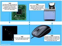 History of Computing Display