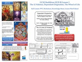 GCSE - Buddhism - Lesson 3 [The 12 Nidanas, Dependant Origination, Reincarnation] Very High Quality
