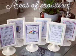 Year 1 Areas of Provision