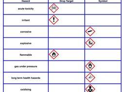 Hazard warning signs drag & drop