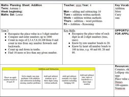 Year 4 Maths - Addition Lesson 2- Written Methods - Lower Ability