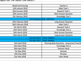 OCR Cambridge Technical Lv 3 Business - Unit 2 Working in Business - HOMEWORK2
