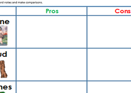 Monday-worksheet-English-pros-and-cons.docx