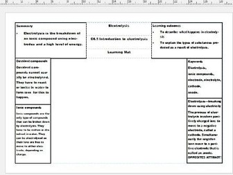 New AQA Science GCSE Chemistry Learning Mats – Electrolysis