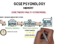 OUTSTANDING Memory TOPIC  AQA 1-9GCSE