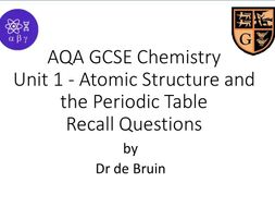 Atomic Structure Factual Recall Questions for AQA GCSE Chemistry