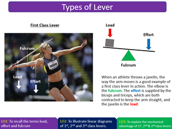 Lever Systems and Mechanical Advantage - AQA GCSE PE (9-1)