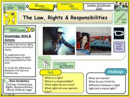 Rights and Responsibilities - Citizenship UK