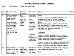 PSHE Year 3 half-term planning
